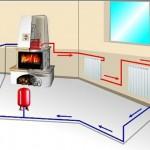 Устройство системы отопления в частном домовладении