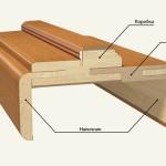 Как установить коробку межкомнатной двери