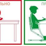Как правильно выбирать мебель для осанки